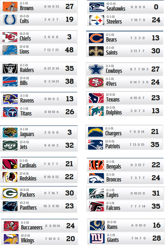 Resultados do NFL 2011 semana 02