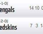 NFL 2012 - Resultados Semana 3