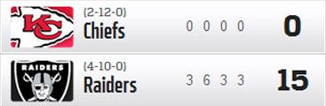 semana-15-chiefs-raiders